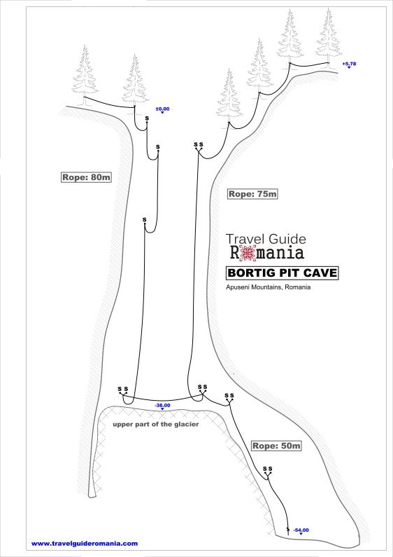 Bortig Pit Cave