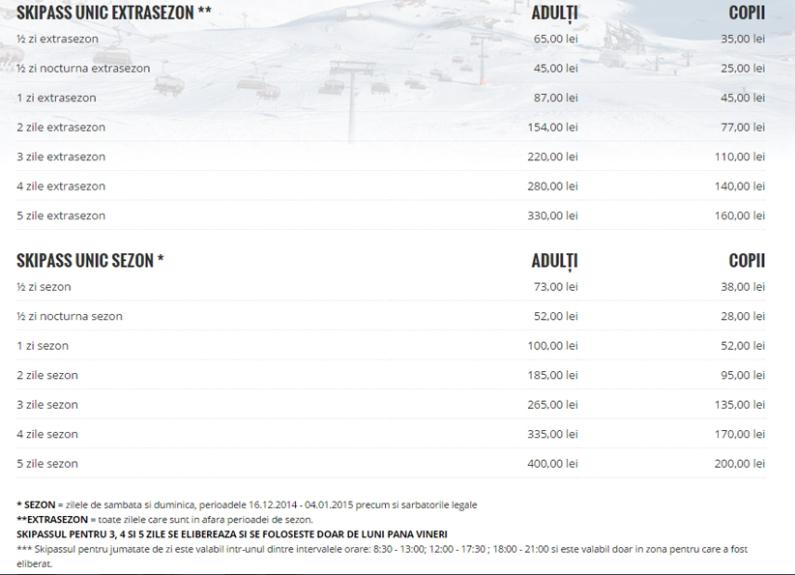 Ski pass at Sinaia ski resort 2016